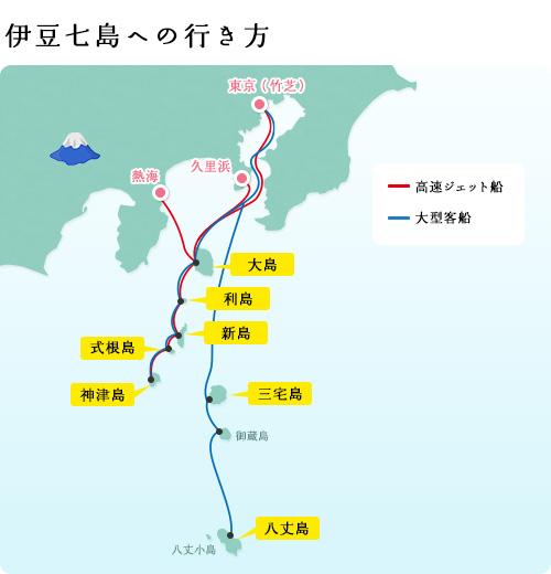 伊豆七島への行き方